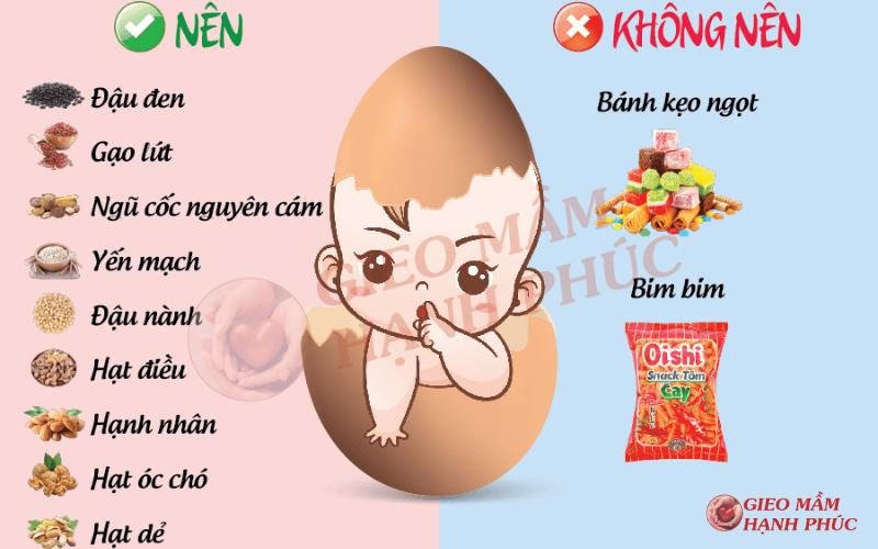 ăn gì bổ trứng