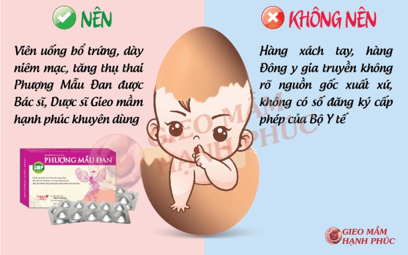 thuốc bổ trứng